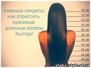 Восстановление волос олаплекс отзывы